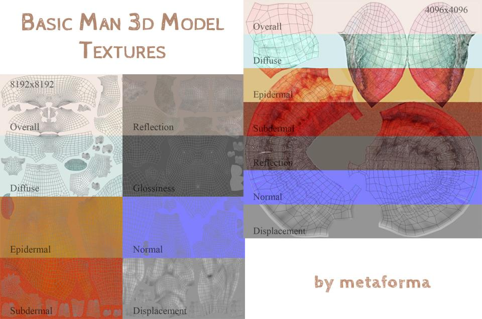 man 3d model full body textures turbosquid